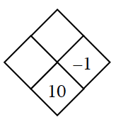 Diamond Problem. Left blank, Right negative 1, Top blank, Bottom 10.