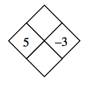 7.3.1-x,y diamond pattern b