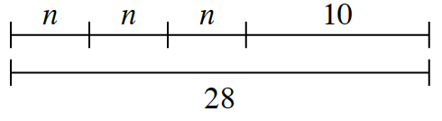 2 equal length line segments: Top, 4 sections: first 3 equal sections labeled, n, and last, different length, section, labeled 10. Bottom, undivided, labeled 28.