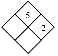 Diamond Problem. Left blank, Right negative 2, Top 5,  Bottom blank