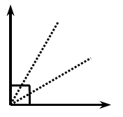 A right angle divided into thirds. 2 solid rays meet at same starting point, left ray is vertical, right ray is horizontal. 2 dashed rays have same starting points, both slanted up and right, between the solid rays, where the gap between all 4 rays, is the same.