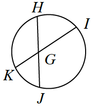 Circle with 2 chords, labeled, H, J, and, I, K, that intersect point G.