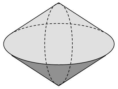 3 dimensional shape, that has 2 cones, attached at their bases, with top cone shaded light gray & bottom cone shaded dark gray. Dashed ovals, 1 horizontal around the base of the cones, & 1 vertical, so its ends touch the top & bottom vertex of the 2 cones.