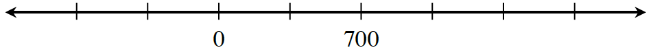 Number line with 8 marks, labeled as follows: third is 0, and fifth is 700.