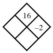 Diamond Problem. Left blank, Right negative 2, Top 16,  Bottom blank