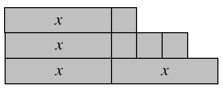 Algebra Tile Diagram, positive tiles, placed, from left to right, as follows: Row 1: horizontal, x and a unit. Row 2: horizontal x, and 3 units. Row 3: 2 horizontal x's.