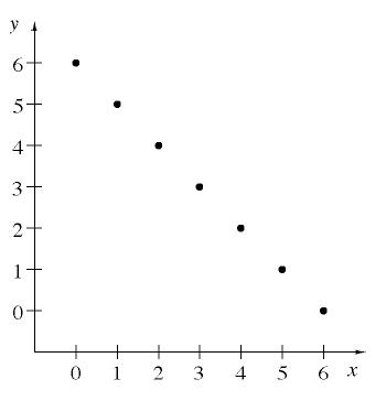 2-125b Graph