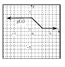 3 section continuous linear piecewise graph, labeled g of x, left horizontal coming from negative infinity at, y = 4, turning down at the point (0, comma 4), turning horizontal at the point (3, comma 1).