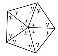 Diagram xy