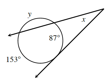 A circle with a secant line and a tangent line which meet outside the circle. The inner arc is 87 degrees and the outer arc is 153 degrees.