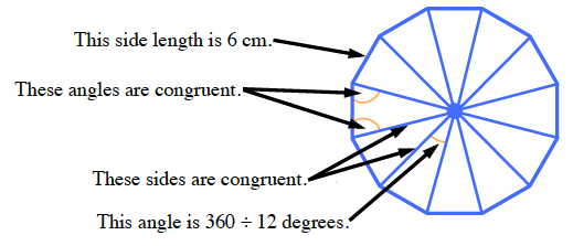A dodecagon figure divided into 12 equal parts. One part has a side equal to  6 cm, two angles congruent, two sides congruent and the inside angle at the center 360 divided by 12 degrees.