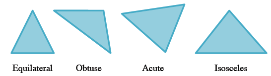 An example of an equilateral, obtuse, acute and Isosceles triangle