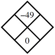 Diamond Problem. Left blank,  Right blank, Top negative 49,  Bottom 0