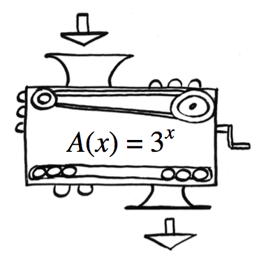 function machine, A(x) = 3 to the x power