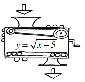 This function machine shows an arrow going into the machine.  The rule within the machine is: y = the square root of the quantity x minus 5. There is an arrow exiting the machine.