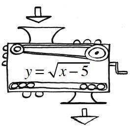 Esta máquina de funciones muestra una flecha de entrada en la máquina. La regla dentro de la máquina es: ye es igual a la raíz cuadrada de la diferencia de x menos 5. Hay una flecha de salida de la máquina.