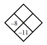 Diamond Problem. Left negative 8, Right blank, Top blank,  Bottom negative 11