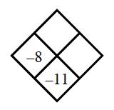 4-19c Diamond Problem