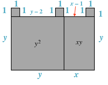 The algebra tile shape of the problem have the sides of the tiles labeled as follows starting on the top left and going clockwise: 1, 1, (Y minus 2), 1, 1, 1, (X minus 1), 1, 1, 1  Y, X, Y, Y, 1.
