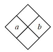 Diamond Problem. Left a, Right b, Top blank,  Bottom blank