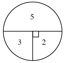 A spinner divided into 3 sections. One half section is labeled 5. One quarter section is labeled 3. One quarter section is labeled 2.