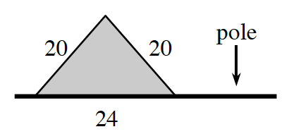 Horizontal segment labeled pole, with shaded triangle above segment, with its base sharing the left half of the segment, triangle labeled as follows: bottom, 24, left, 20, right, 20.