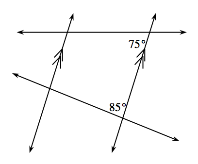 2 increasing lines, each labeled with 2 arrows, are crossed by a horizontal line, & a decreasing line. Top right intersection, interior left angle, labeled 75 degrees. Bottom right intersection, interior left angle, labeled 85 degrees.