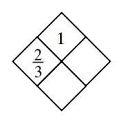 7.3.1-x,y diamond pattern c