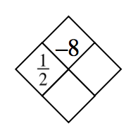 2.1.4-x,y diamond problem