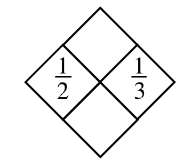 Diamond Problem. Left 1 divided by 2, Right 1 divided by 3, Top blank,  Bottom blank