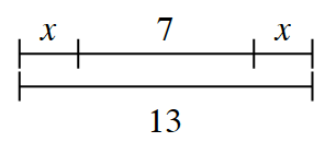 Two equal length line segments. Top, 3 sections labeled, x, 7, and x.  Bottom, labeled 13.