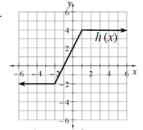 Continuous piecewise labeled, h of x,  with 3 linear pieces: starting from left, running horizontal to the point (negative 2, comma negative 2), rising to the point (1, comma 4), then horizontal, continuing to the right.