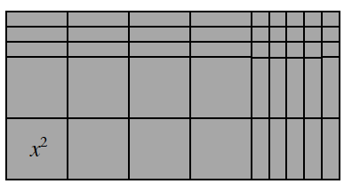 Positive algebra tiles connected in rows to form a large rectangle. First row: 4 horizontal x tiles, and 5 unit tiles. Second and third rows are the same as the first row. Fourth row: 4 x squared tiles and 5 vertical x tiles. Fifth row is same as the fourth row.