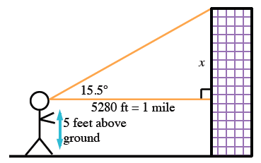 The diagram is a right triangle. Kamillah is 5280 feet away from the Empire State building. She is 5 feet above the ground. The slope angle is 15.5 degrees. The vertical height of the building from her height to the top is x.