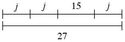 Two equal length line segments. Top, 4 sections labeled, j, ,j, 15 and j.  Bottom, labeled 27.