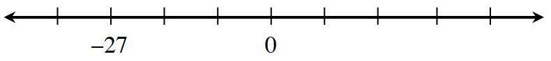 Number line with 9 marks, labeled as follows; second is negative 27, and fifth is 0.