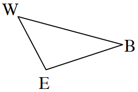 A triangle where the vertices are labelled W, E, B.
