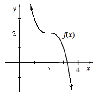 Decreasing cubic curve, labeled, f of x, coming from upper left, changing from concave up to concave down at the point (2, comma 2), passing through the x axis between 3 & 4.