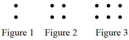 1-19b Figure 1: 2 vertical dots Figure2: two columns of 2 vertical dots. Figure 3: three columns of 2 vertical dots.