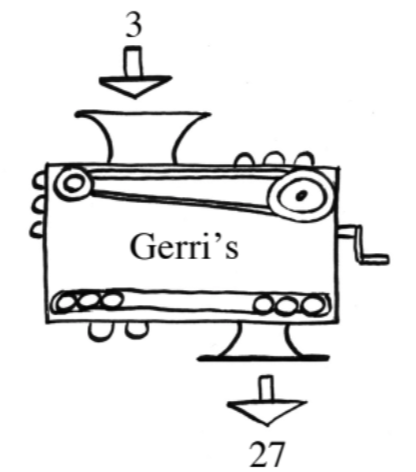 Function machine, input 3, rule labeled, Gerri's, output, 27.