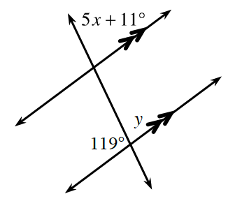 A transversal line cuts two horizontal parallel lines. About the point of intersection of the top parallel line and the transversal line is the exterior right angle, 5x + 11 degrees. About the point of intersection of the bottom parallel line and the transversal line are 2 given angles: interior, left, 119 degrees and interior, right, y degrees.