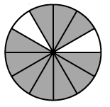 Circle divided into 12 equal slices with 10 slices shaded.