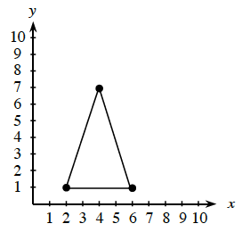 First quadrant plane triangle, with vertices at the following points: (2, comma 1), (4, comma 7), and (6, comma 1).