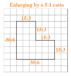 Same enclosed figure with the following ratios given on the edges, starting on the top left: 15 to 3, 15 to 3, 15 to 3, 15 to 3, 30 to 6, 30 to 6.