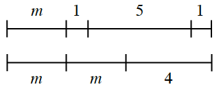 2 equal length line segments: Top, with 4 sections, labeled, m, 1, 5, and 1. Bottom, with 3 sections, labeled, m, m, and 4.