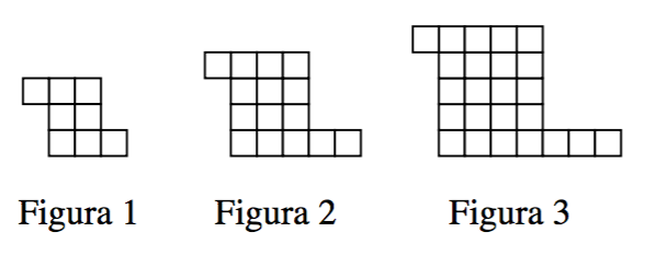 Figures 1, 2, and 3