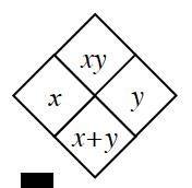1-21 diamond problem diagram