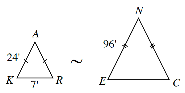 Triangle K A R is similar to triangle E N C. Triangle K A R has 2 equal side lengths of 24 feet on side K, A and side A, R. Side K, R is 7 feet. Triangle E, N, C, has 2 equal side lengths of 96 feet on side E, N and side N, C.