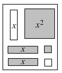 Expression Mat with the following tiles in rows: Row 1: 1 negative, x, & 1 positive, x squared. Row 2: 1 positive, x, and 1 positive unit. Row 3: 1 positive, x, and 1 negative unit.