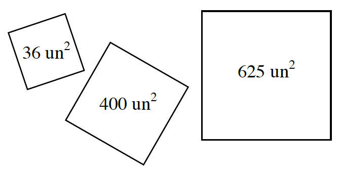 3 squares labeled as follows: 36 square units, 400 squares, and 625 square units.